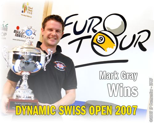 2007 Swiss Open